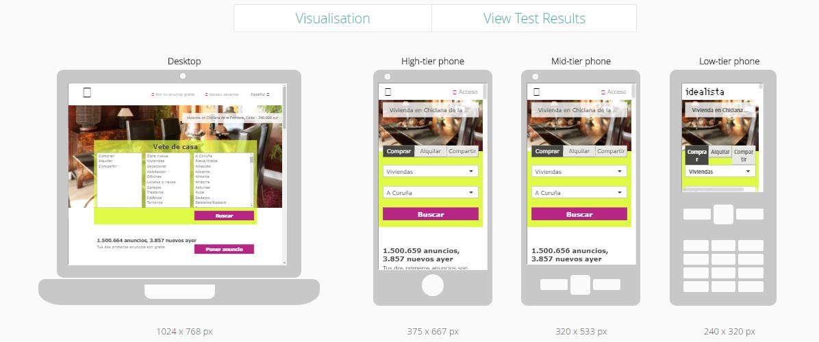 Ejemplo de cómo se ve la web de Idealista en dispositivos móviles con mobiReady