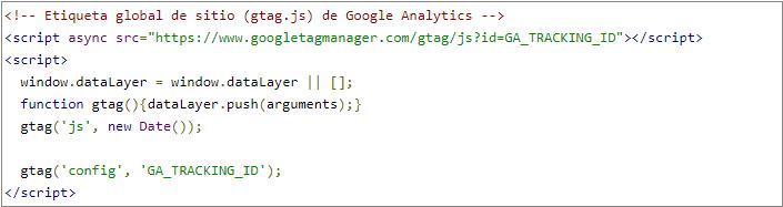 Fragmento de código para insertar Analytics en una web