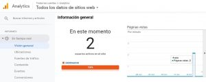 Informe tiempo real de Google Analytics