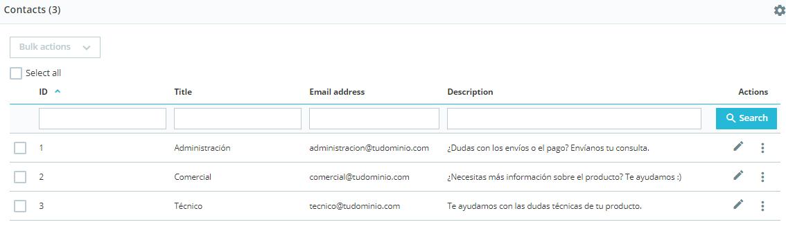 Formulario de contacto PrestaShop: Contactos