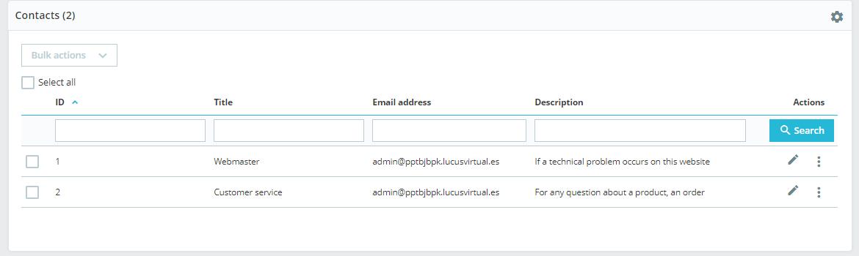 Formulario de contacto PrestaShop