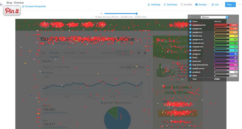 Ejemplo de mapa de calor web de clics de Crazy Egg