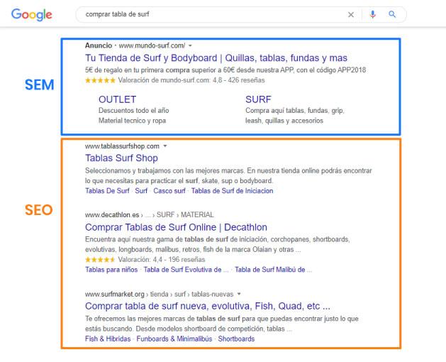 Diferencia entre SEO y SEM en los resultados de búsqueda