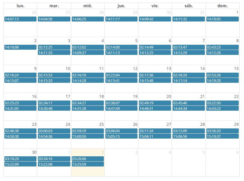 Calendario de las copias de seguridad de Premium Backup